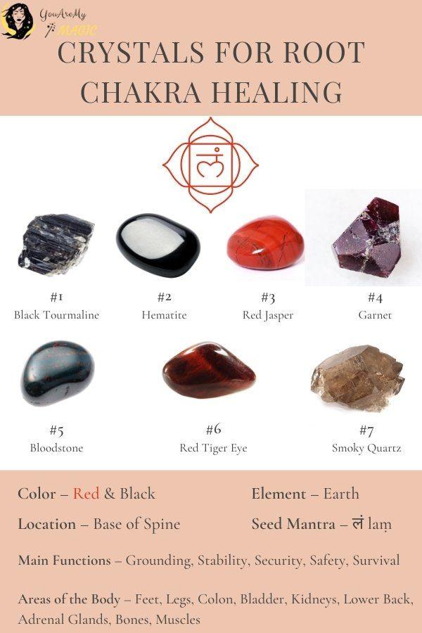 Crystals for Root Chakra Healing- Properties