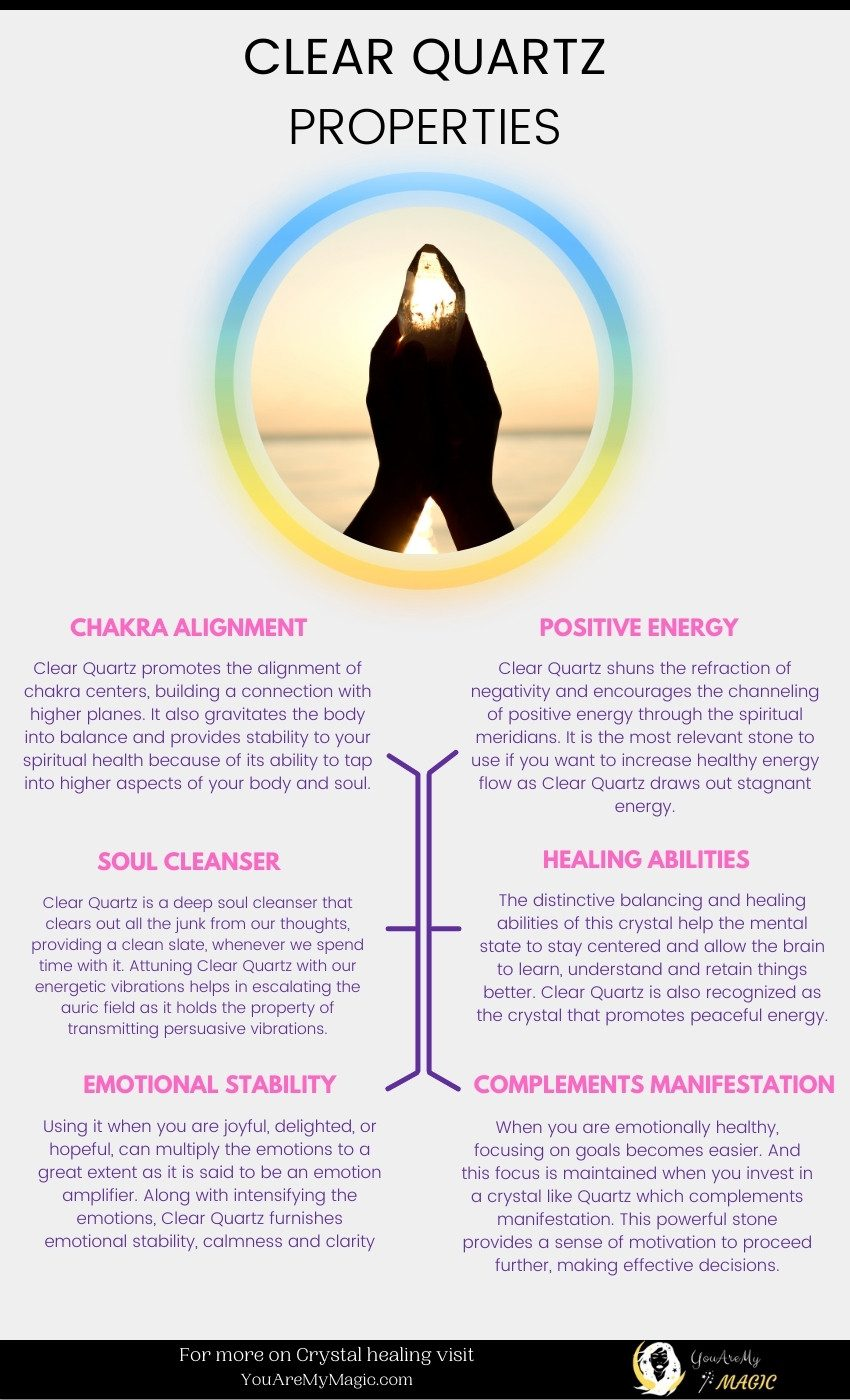Clear Quartz Meaning and Properties