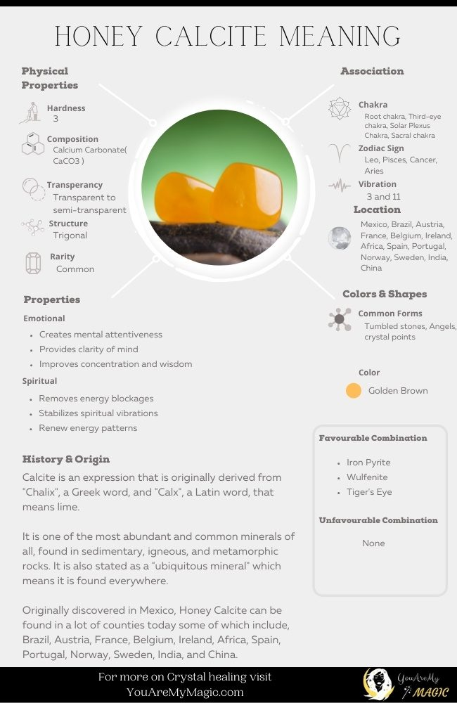 Honey Calcite meaning details