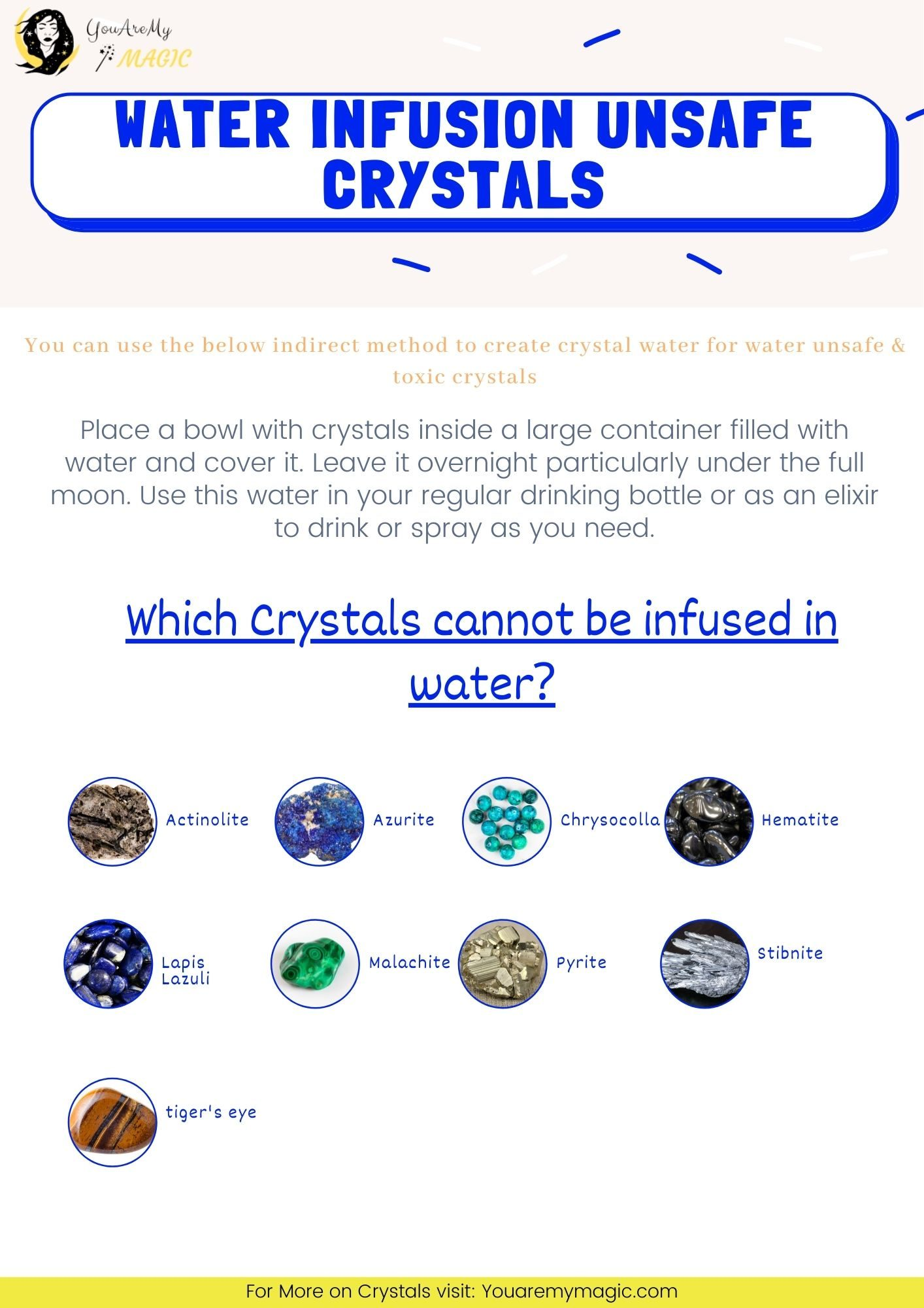Water Infusion Unsafe Crystal List