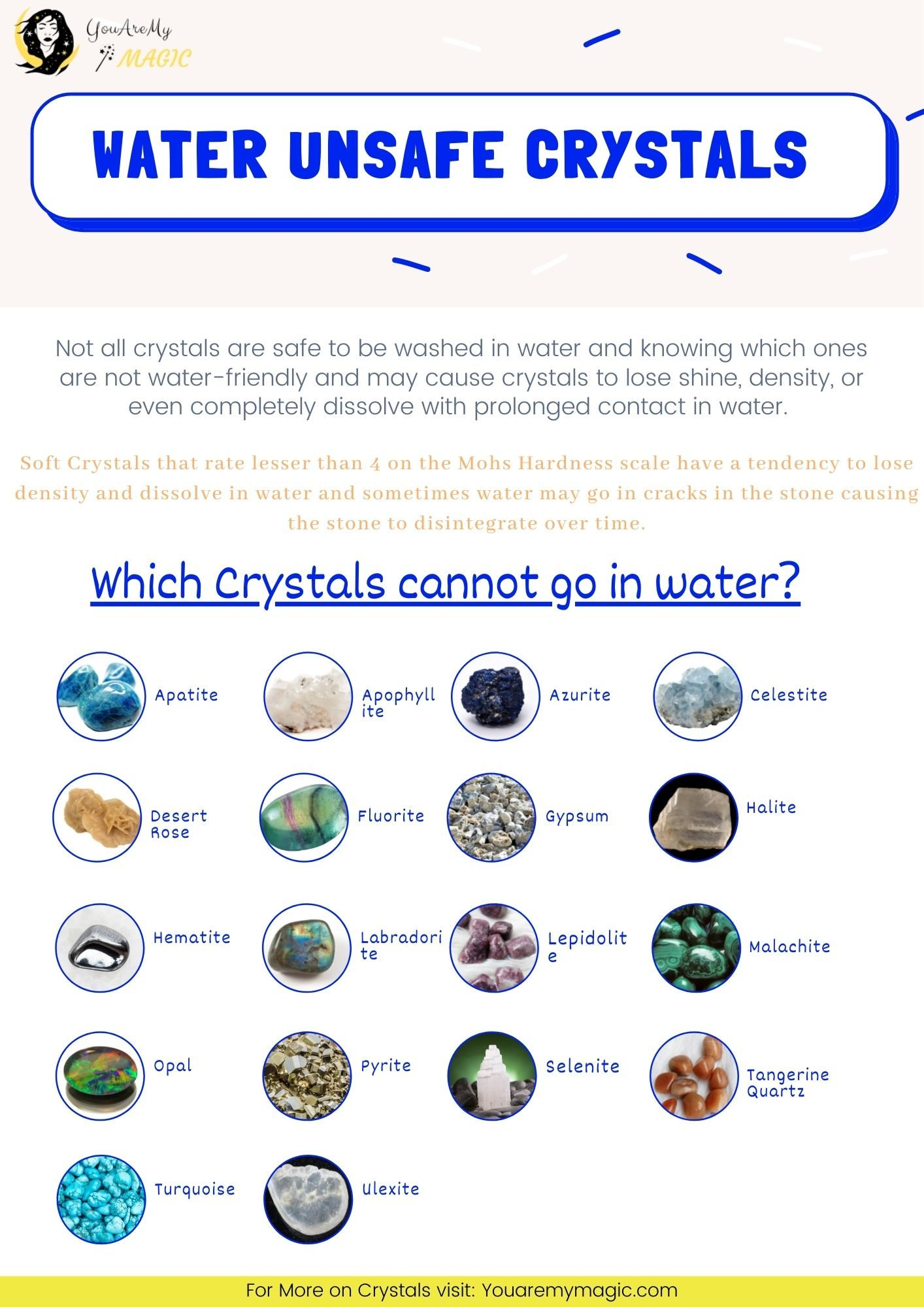 Water Unsafe Crystal List
