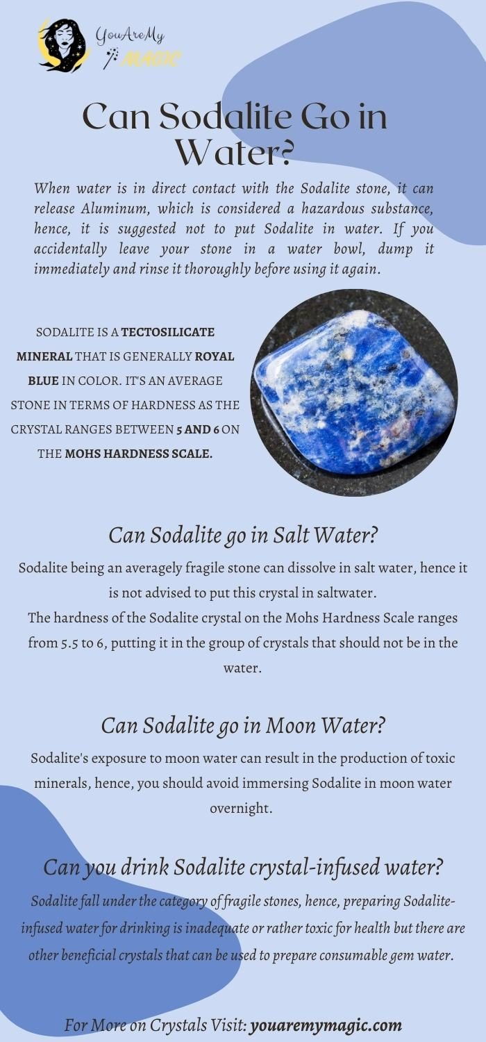 Can Sodalite go in water?