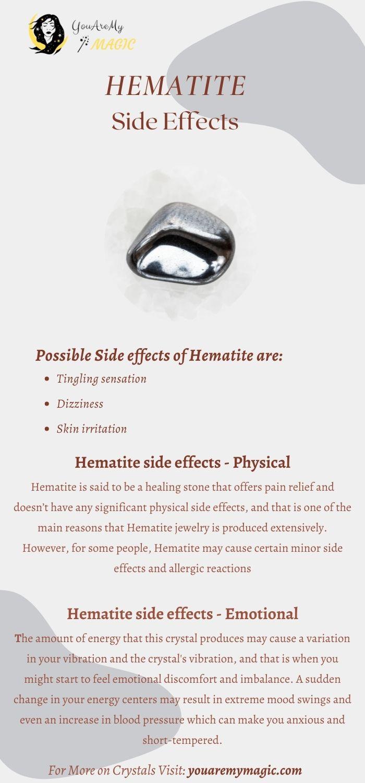 Hematite Side Effects.