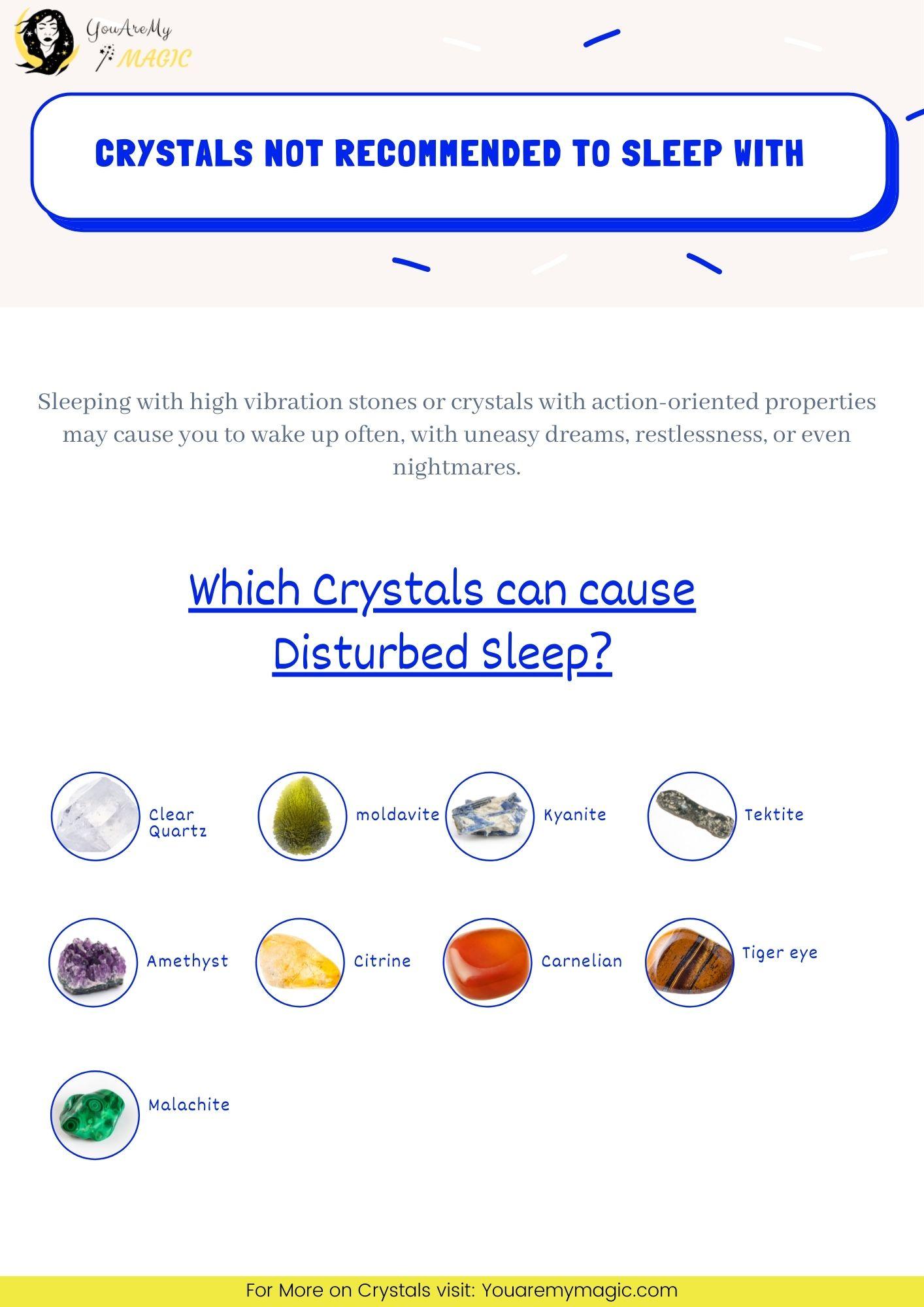 Side Effect - Disturbed Sleep
